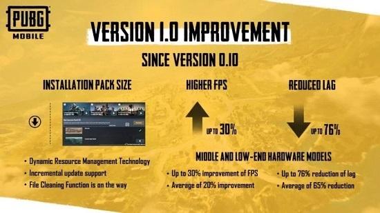 pubg mobile new era 1.0