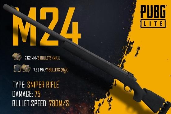 5 lokasi senjata m24 di erangel pubg mobile
